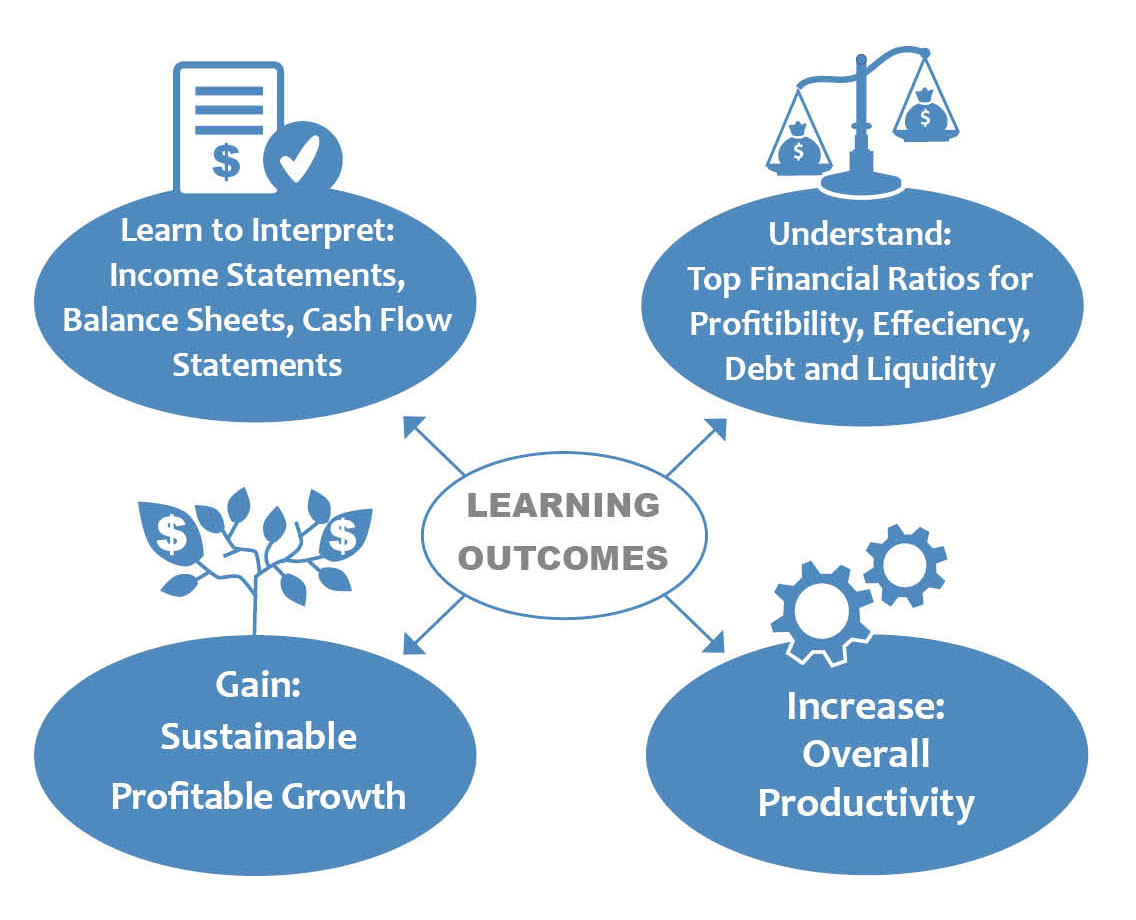 Business Acumen Learning Outcomes