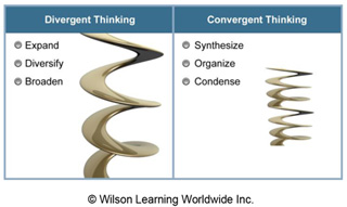 Divergent and Convergent Thinking Tension